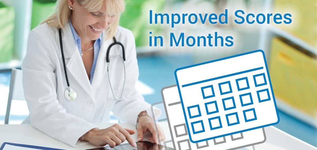 Improved MIPS Scores in Just Months